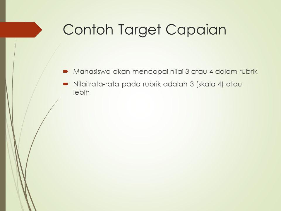 Contoh Target Capaian Mahasiswa akan mencapai nilai 3 atau 4 dalam rubrik.