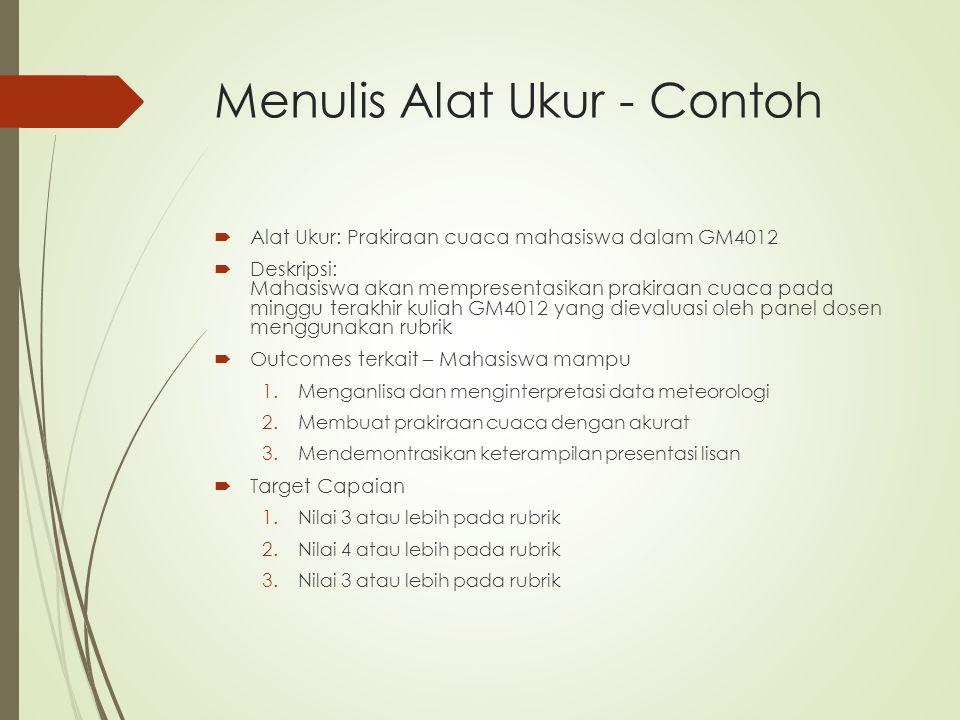 Menulis Alat Ukur - Contoh