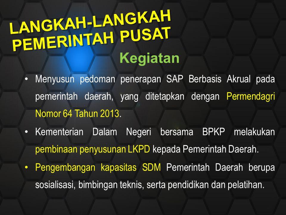 Langkah-Langkah Pemerintah Pusat