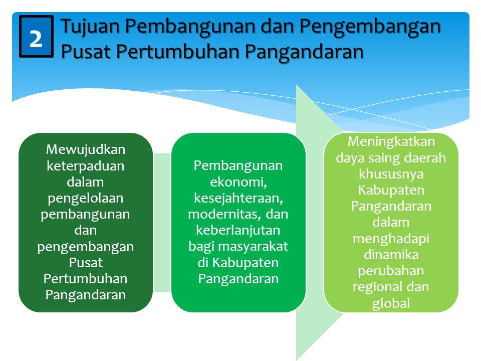 Tujuan Pembangunan dan Pengembangan Pusat Pertumbuhan Pangandaran