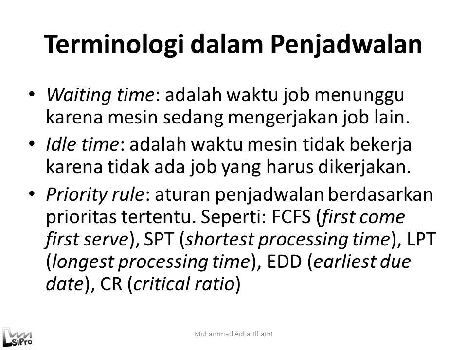 Terminologi dalam Penjadwalan