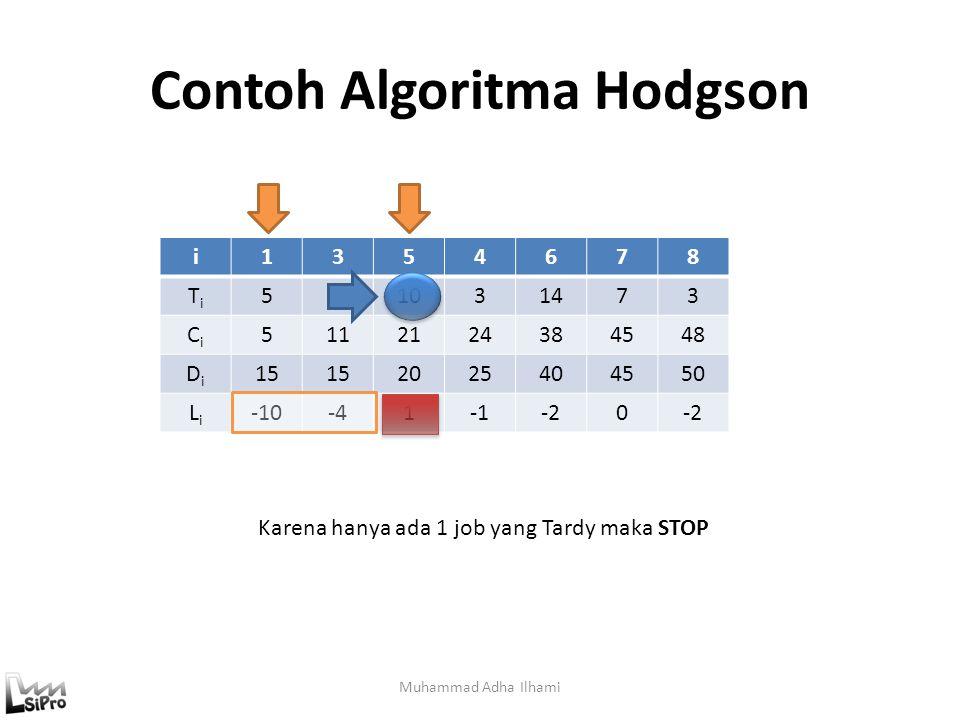 Contoh Algoritma Hodgson