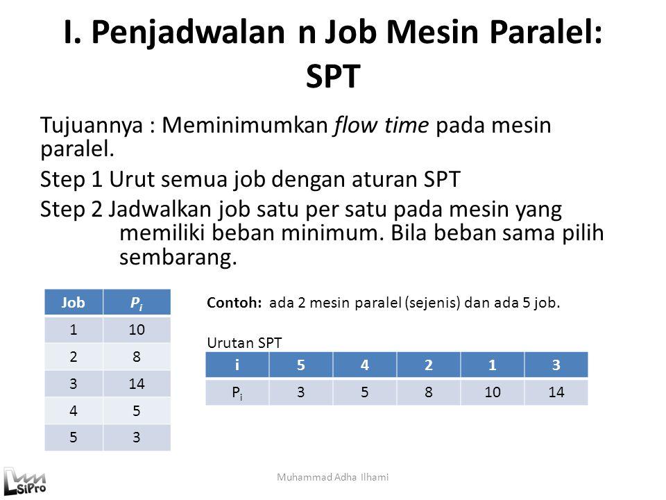 I. Penjadwalan n Job Mesin Paralel: SPT