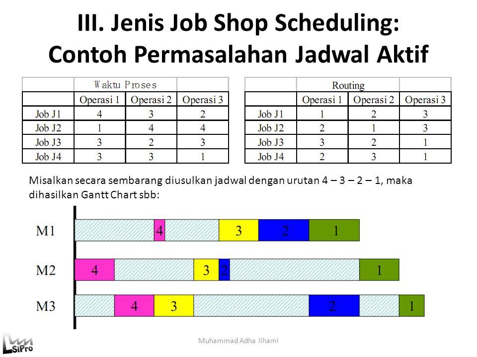 III. Jenis Job Shop Scheduling: Contoh Permasalahan Jadwal Aktif