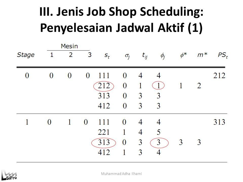 III. Jenis Job Shop Scheduling: Penyelesaian Jadwal Aktif (1)