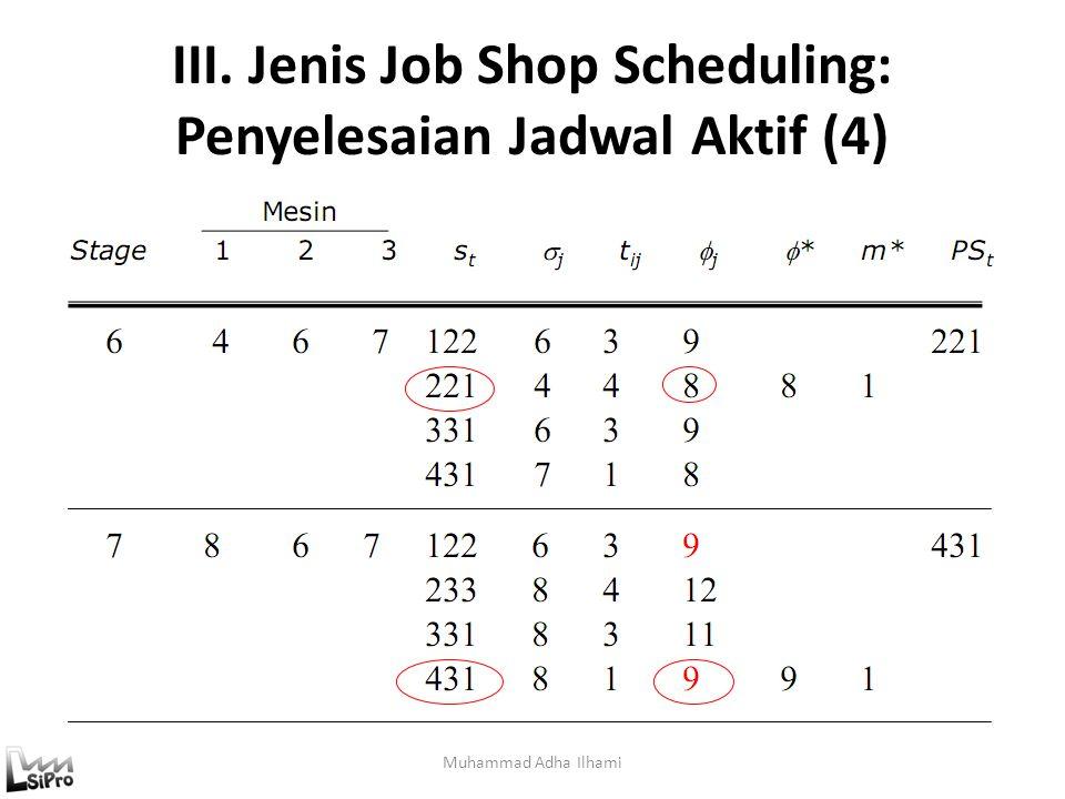 III. Jenis Job Shop Scheduling: Penyelesaian Jadwal Aktif (4)