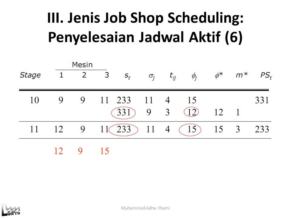 III. Jenis Job Shop Scheduling: Penyelesaian Jadwal Aktif (6)