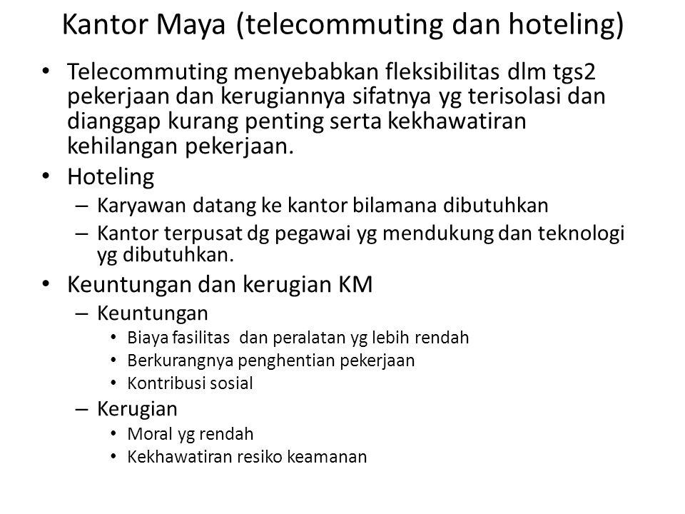 Kantor Maya (telecommuting dan hoteling)