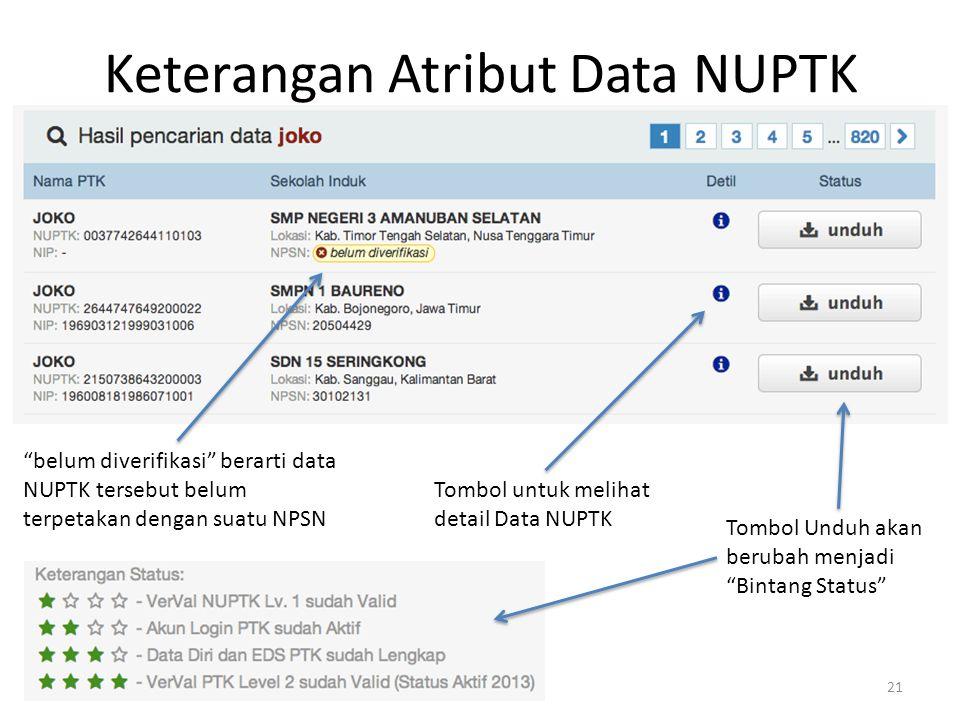 Keterangan Atribut Data NUPTK