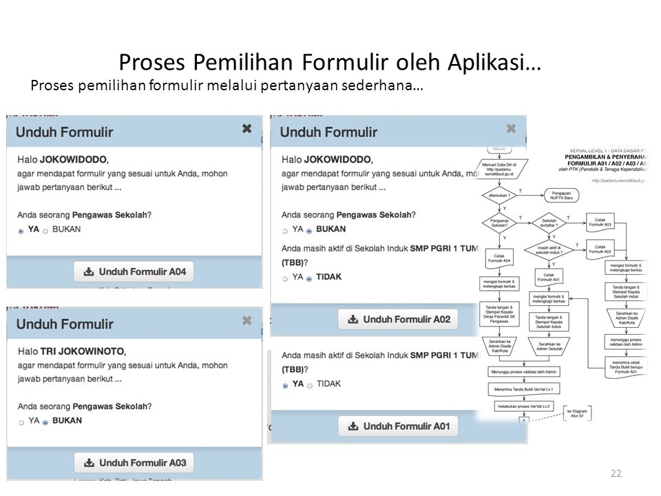 Proses Pemilihan Formulir oleh Aplikasi…