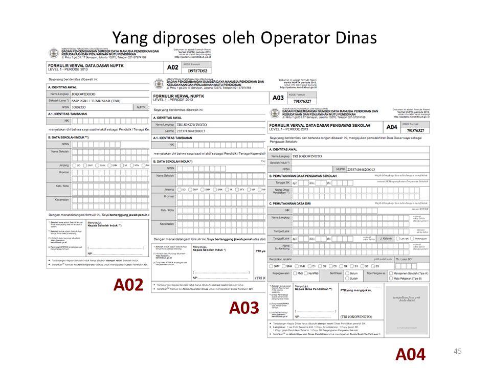 Yang diproses oleh Operator Dinas