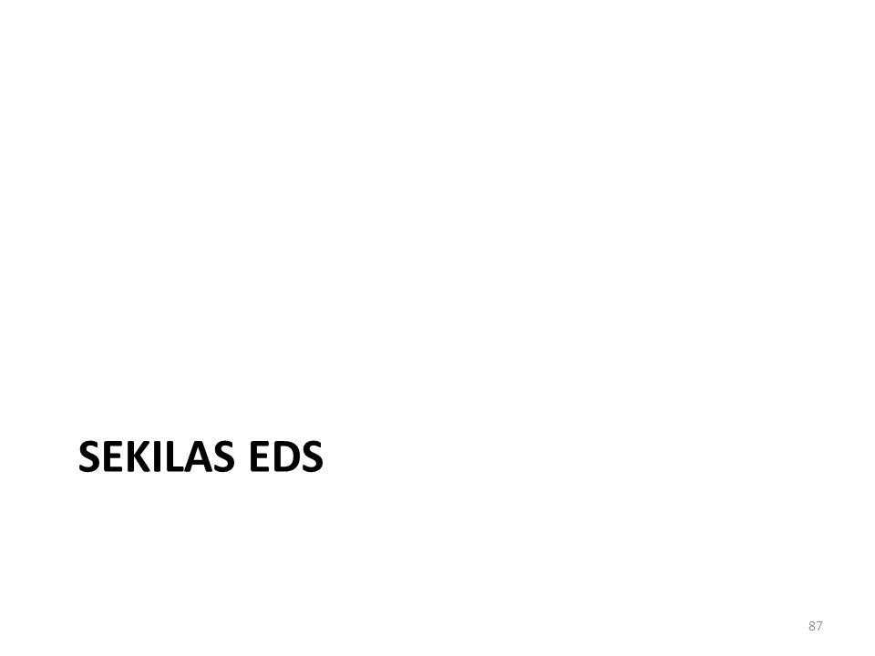 Sekilas EDS