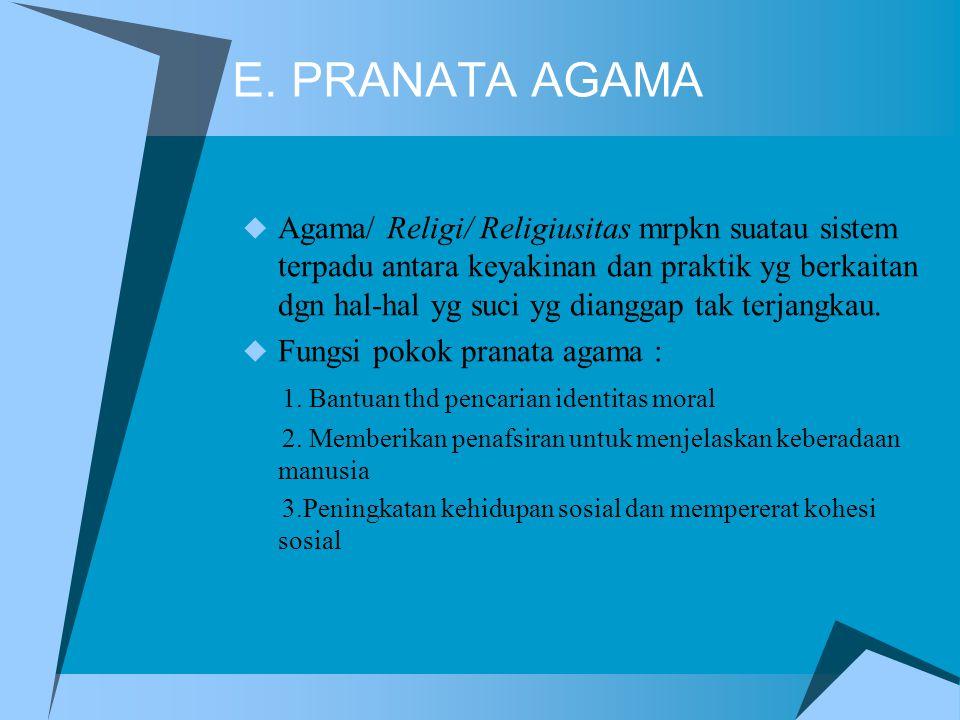 E. PRANATA AGAMA
