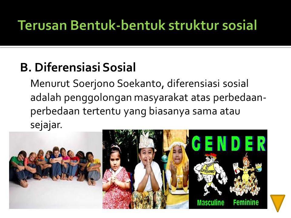 Terusan Bentuk-bentuk struktur sosial