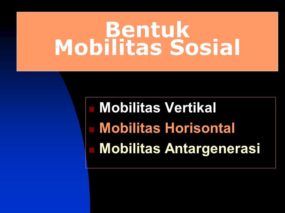 Bentuk Mobilitas Sosial