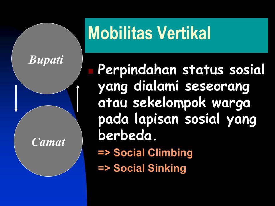 Mobilitas Vertikal Bupati. Perpindahan status sosial yang dialami seseorang atau sekelompok warga pada lapisan sosial yang berbeda.