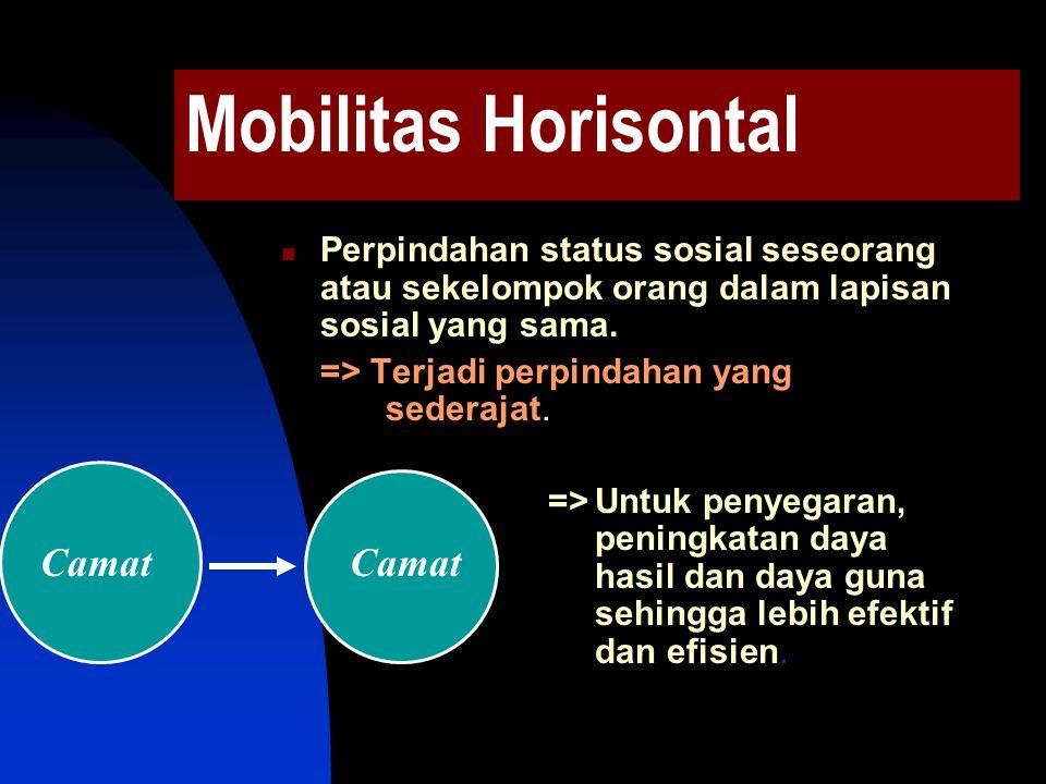 Mobilitas Horisontal Camat Camat