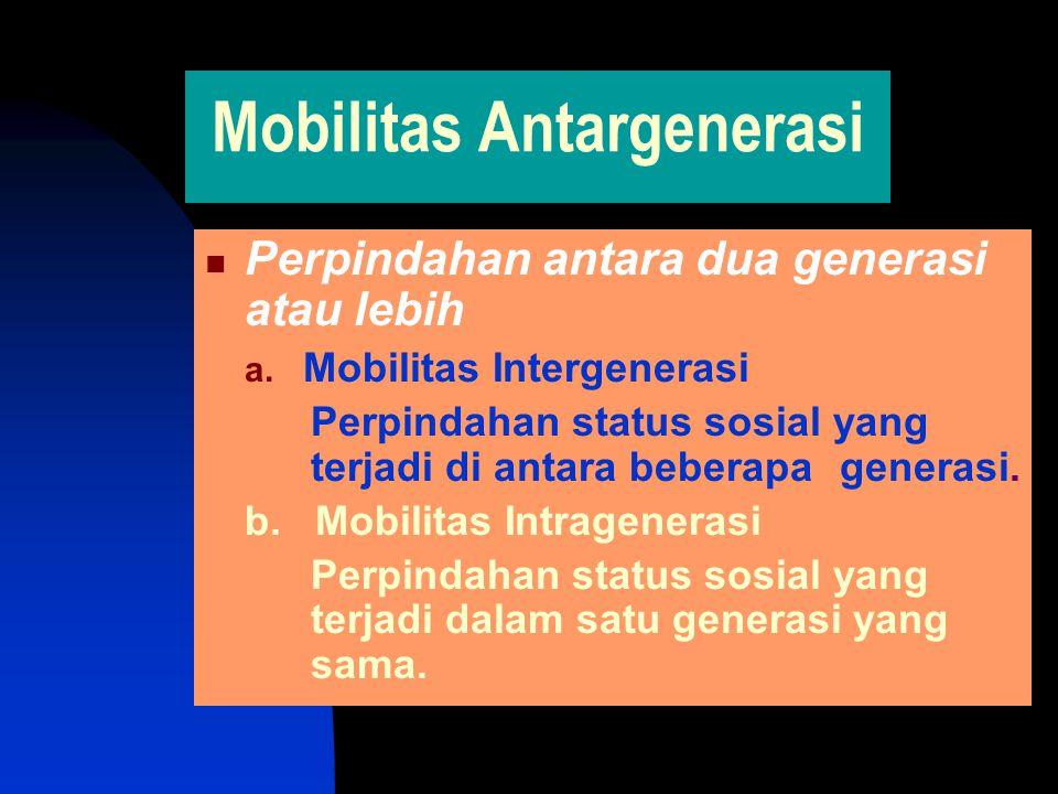 Mobilitas Antargenerasi