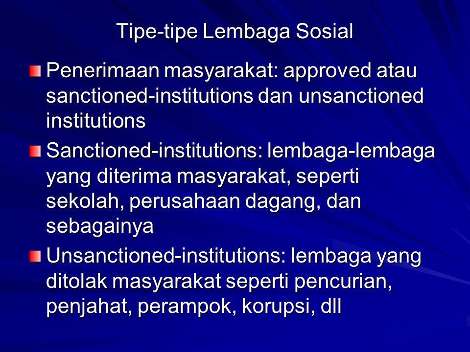 Tipe-tipe Lembaga Sosial