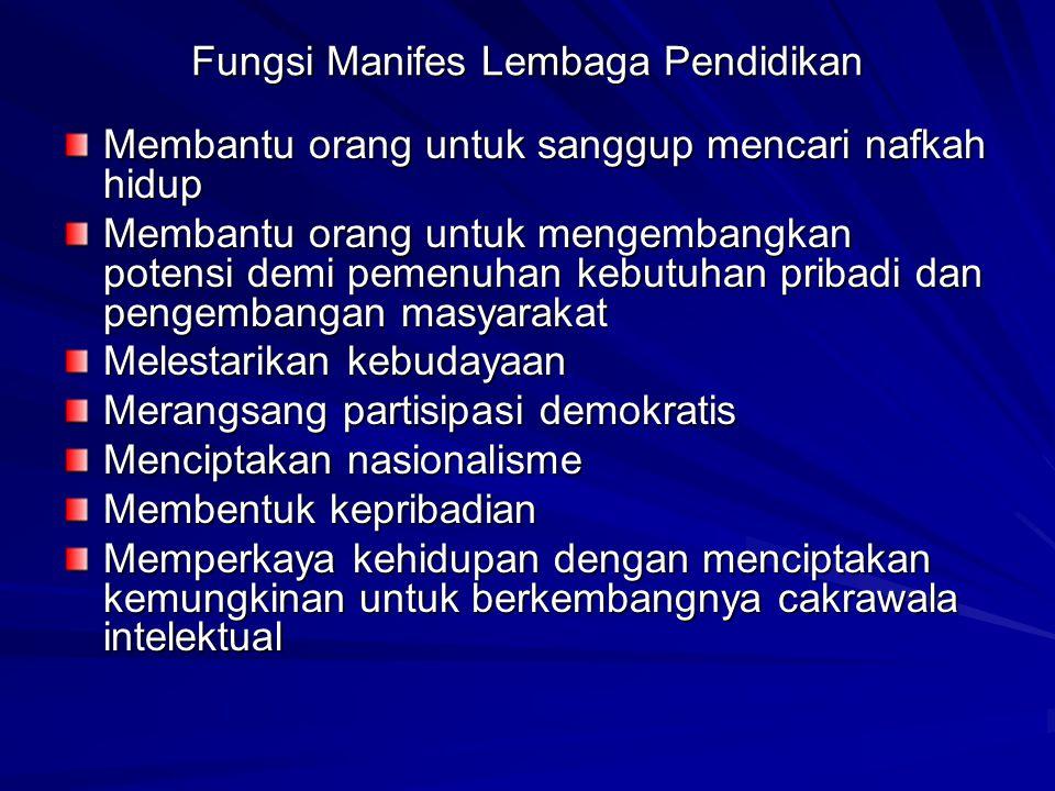 Fungsi Manifes Lembaga Pendidikan