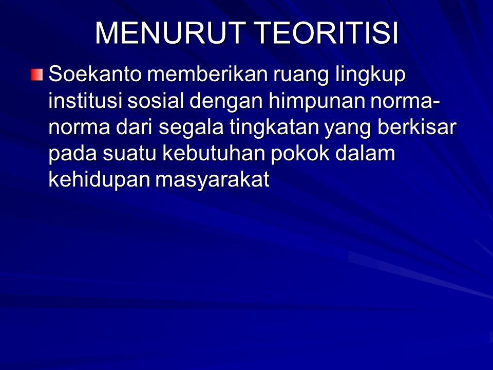 MENURUT TEORITISI