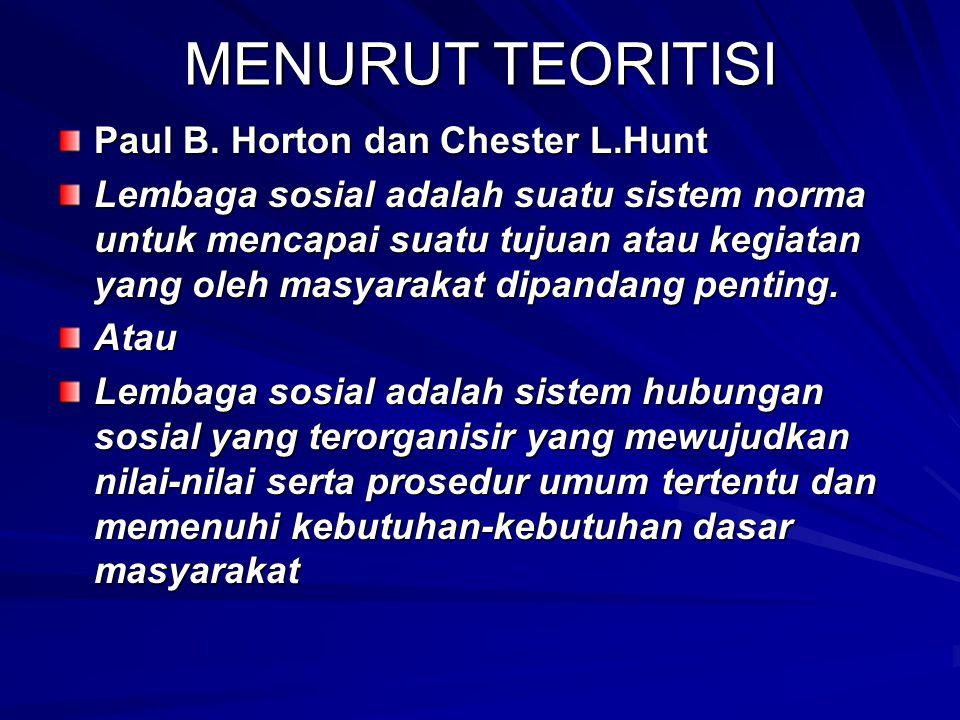 MENURUT TEORITISI Paul B. Horton dan Chester L.Hunt