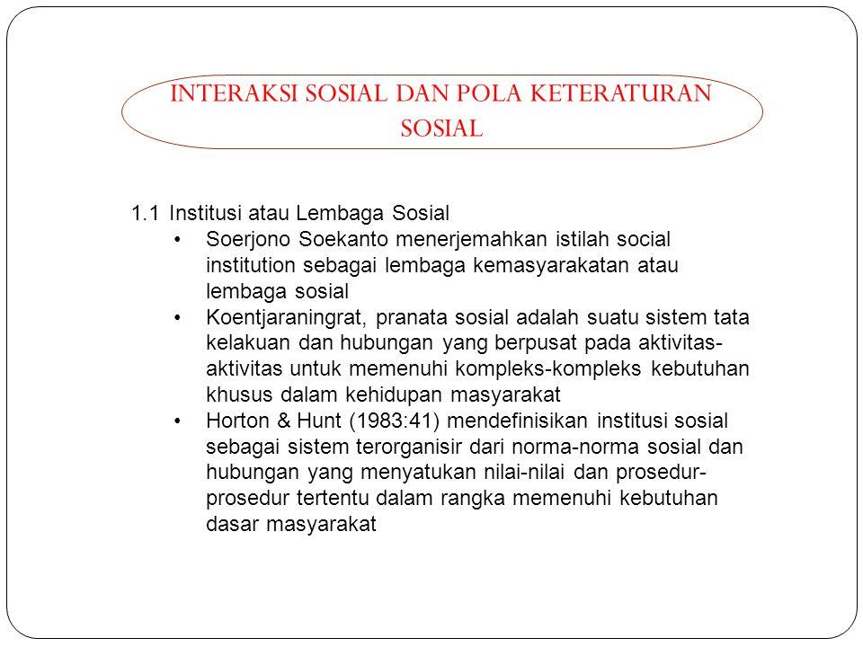 INTERAKSI SOSIAL DAN POLA KETERATURAN SOSIAL