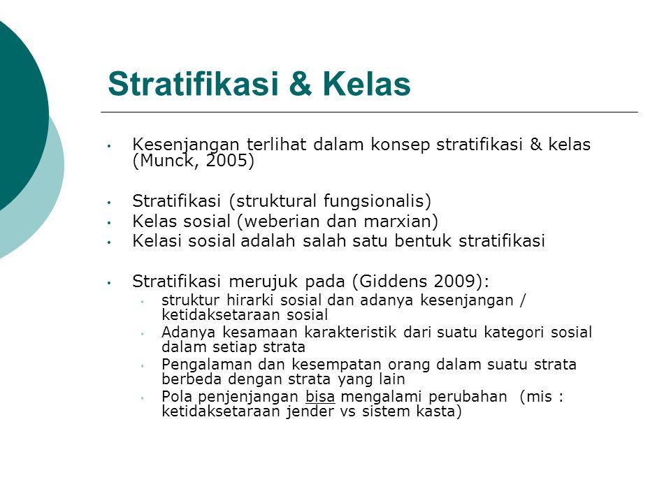 Stratifikasi & Kelas Kesenjangan terlihat dalam konsep stratifikasi & kelas (Munck, 2005) Stratifikasi (struktural fungsionalis)