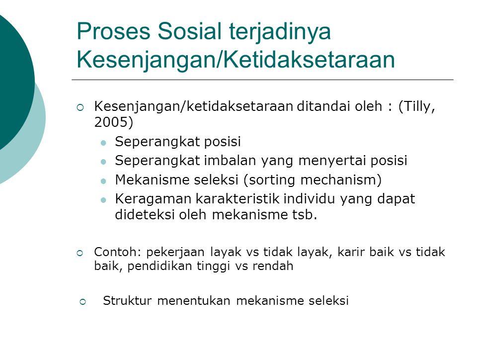 Proses Sosial terjadinya Kesenjangan/Ketidaksetaraan