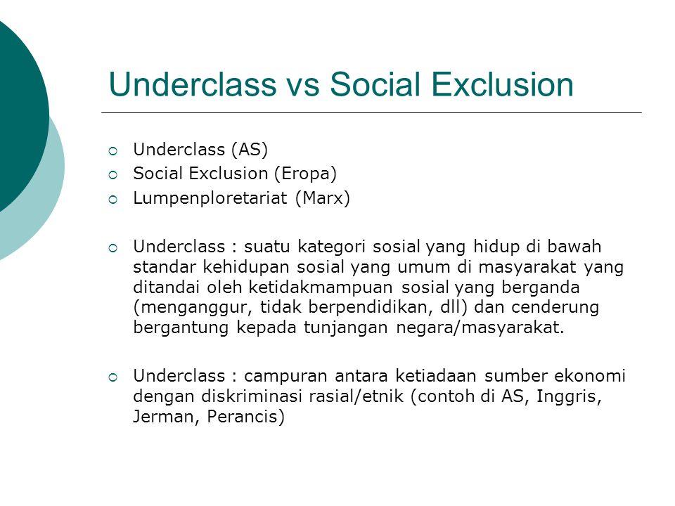 Underclass vs Social Exclusion