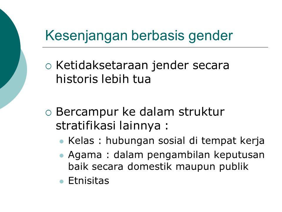 Kesenjangan berbasis gender