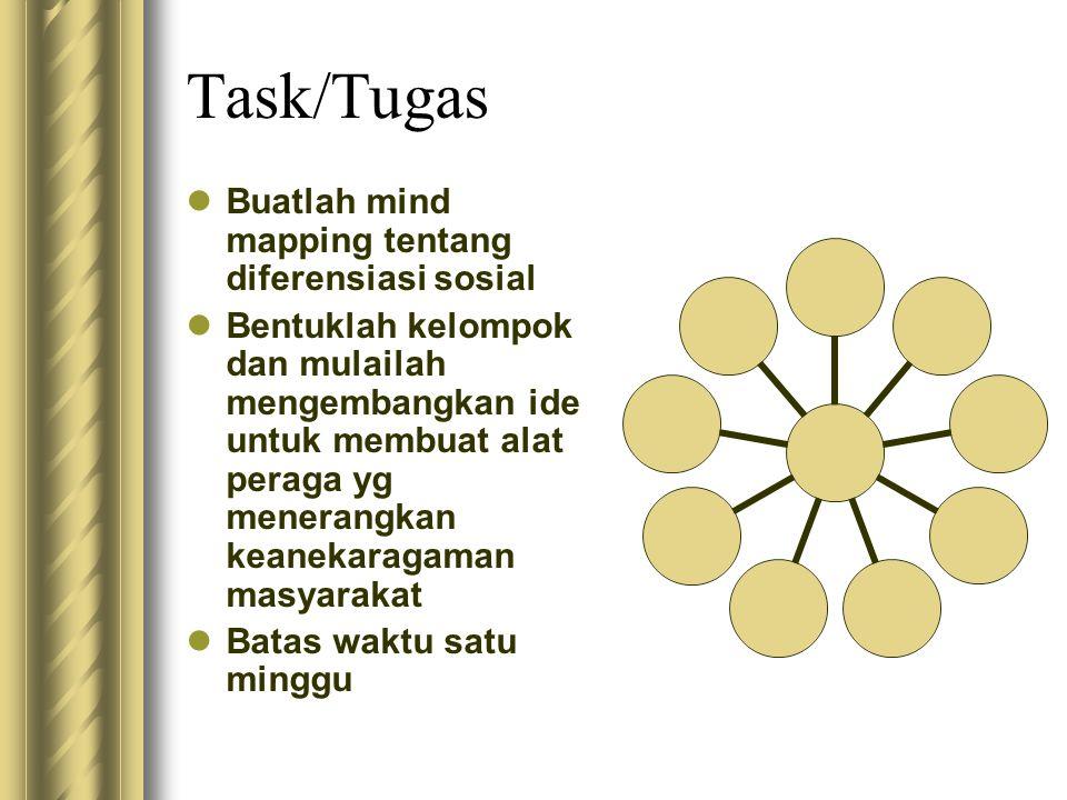 Task/Tugas Buatlah mind mapping tentang diferensiasi sosial