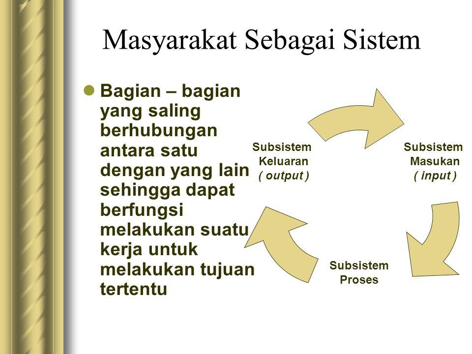 Masyarakat Sebagai Sistem