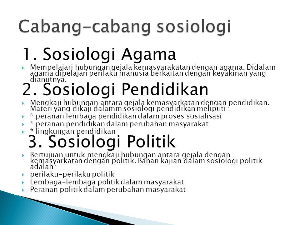 Cabang-cabang sosiologi
