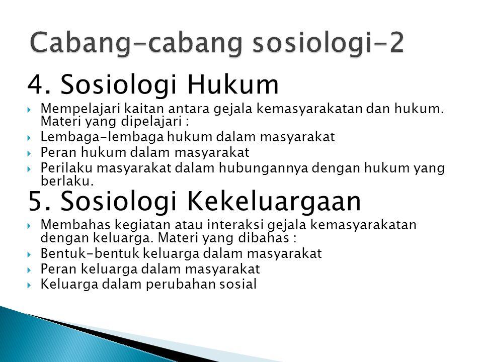 Cabang-cabang sosiologi-2