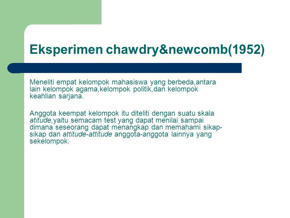 Eksperimen chawdry&newcomb(1952)