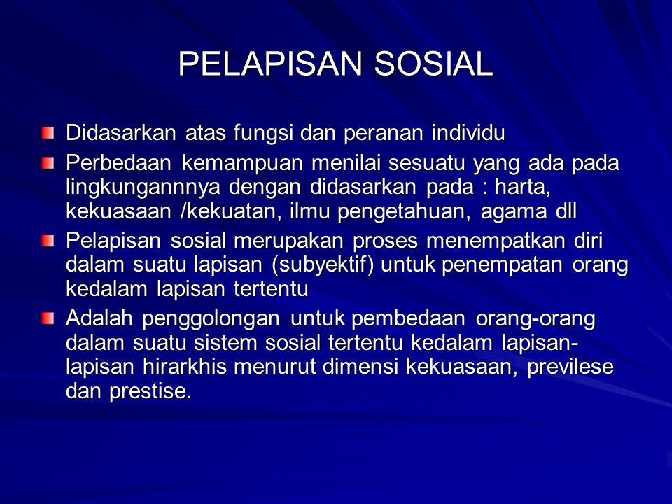 PELAPISAN SOSIAL Didasarkan atas fungsi dan peranan individu