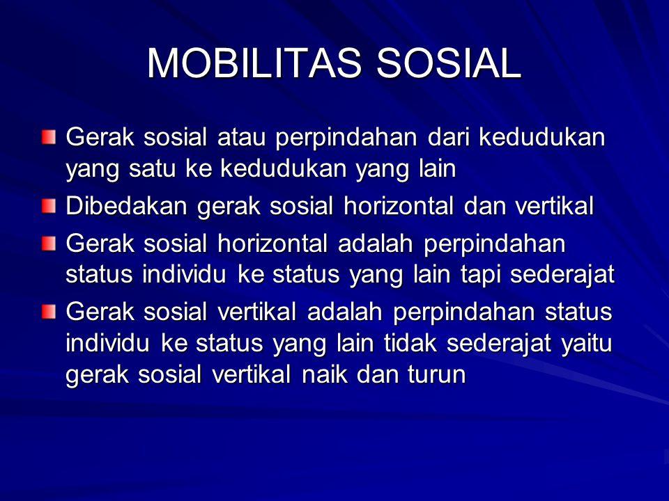 MOBILITAS SOSIAL Gerak sosial atau perpindahan dari kedudukan yang satu ke kedudukan yang lain. Dibedakan gerak sosial horizontal dan vertikal.