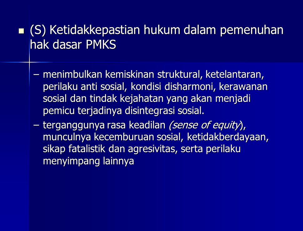 (S) Ketidakkepastian hukum dalam pemenuhan hak dasar PMKS