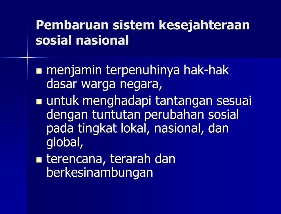 Pembaruan sistem kesejahteraan sosial nasional