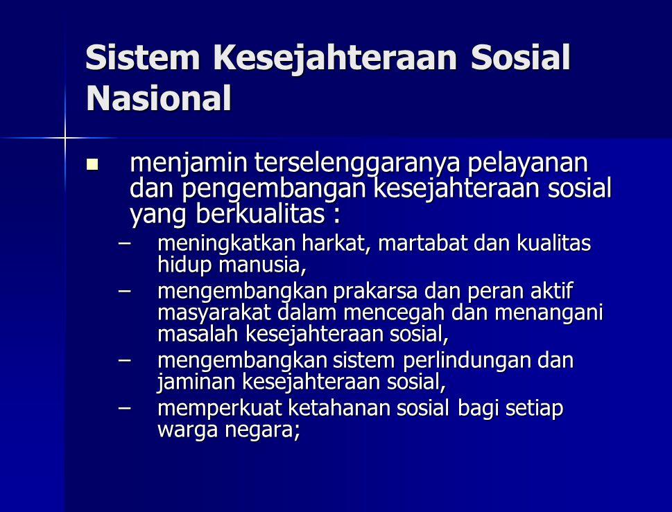 Sistem Kesejahteraan Sosial Nasional