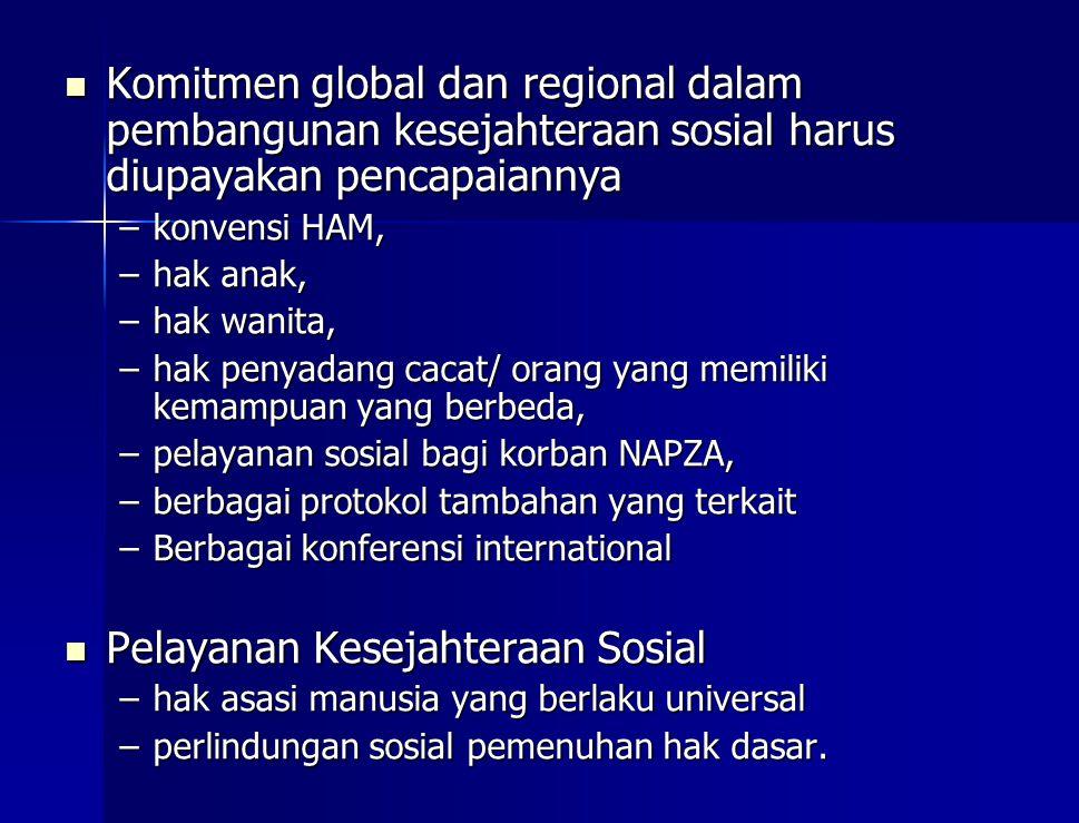 Pelayanan Kesejahteraan Sosial