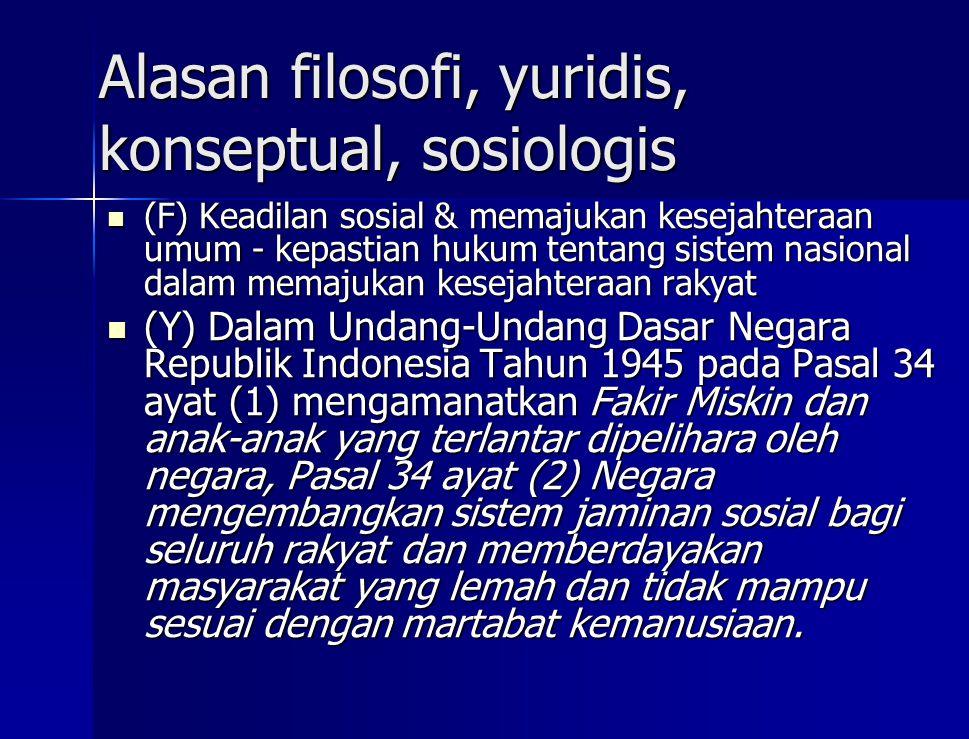 Alasan filosofi, yuridis, konseptual, sosiologis