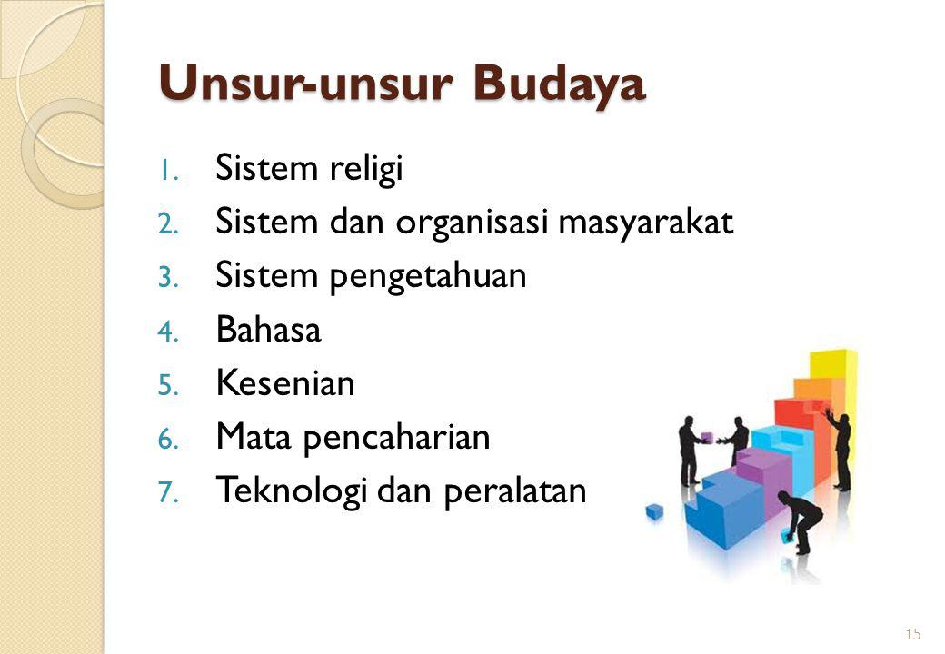 Unsur-unsur Budaya Sistem religi Sistem dan organisasi masyarakat