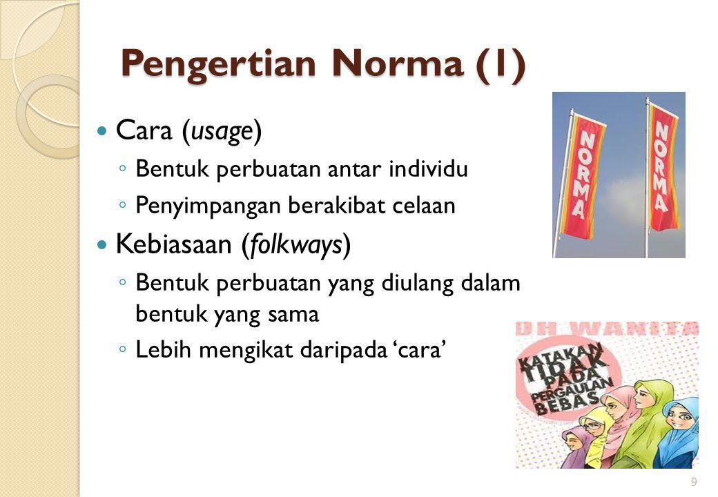 Pengertian Norma (1) Cara (usage) Kebiasaan (folkways)