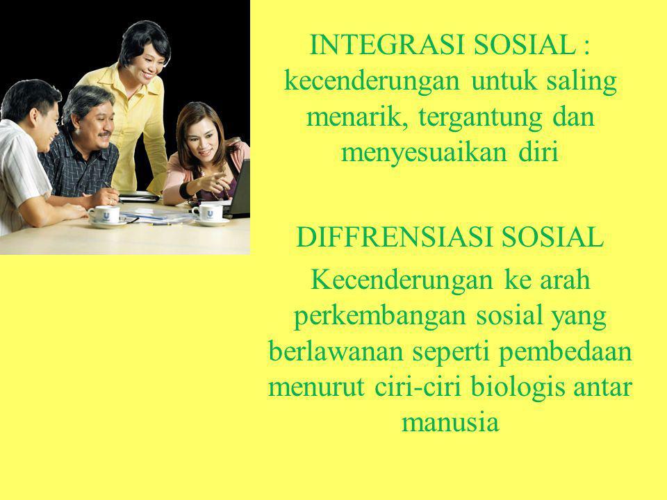 INTEGRASI SOSIAL : kecenderungan untuk saling menarik, tergantung dan menyesuaikan diri