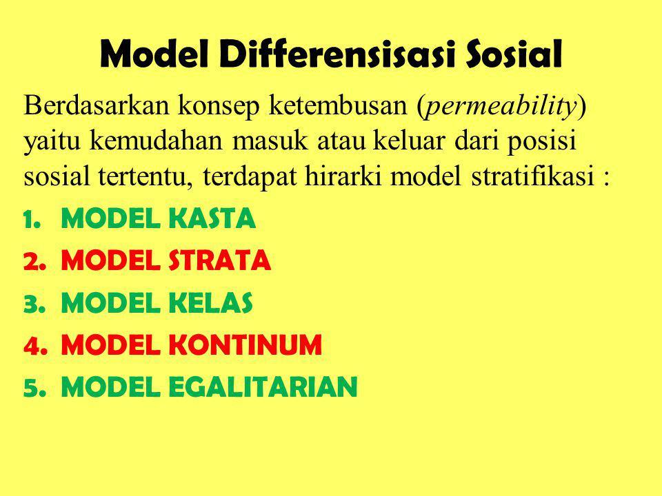 Model Differensisasi Sosial