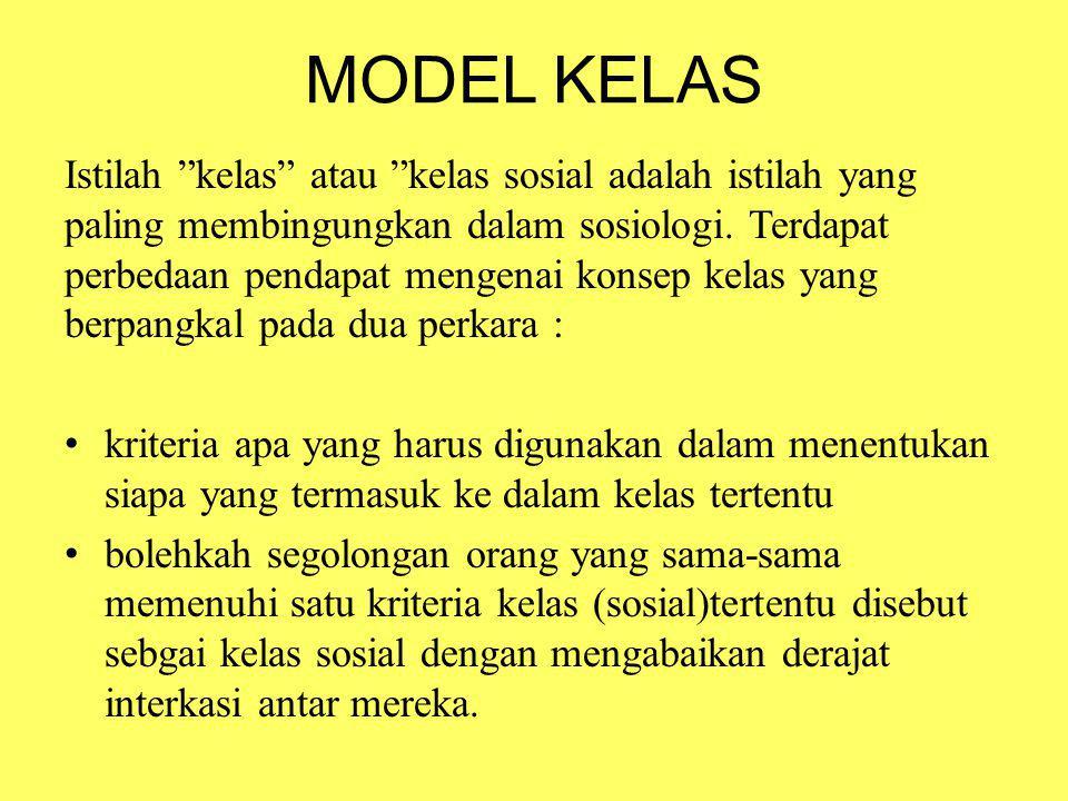 MODEL KELAS