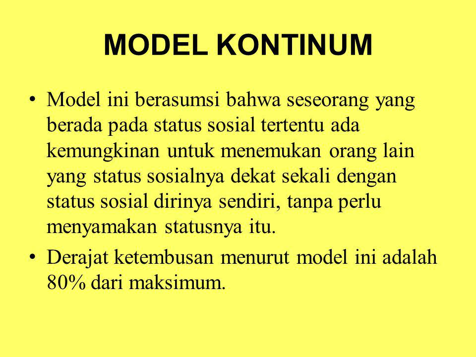 MODEL KONTINUM