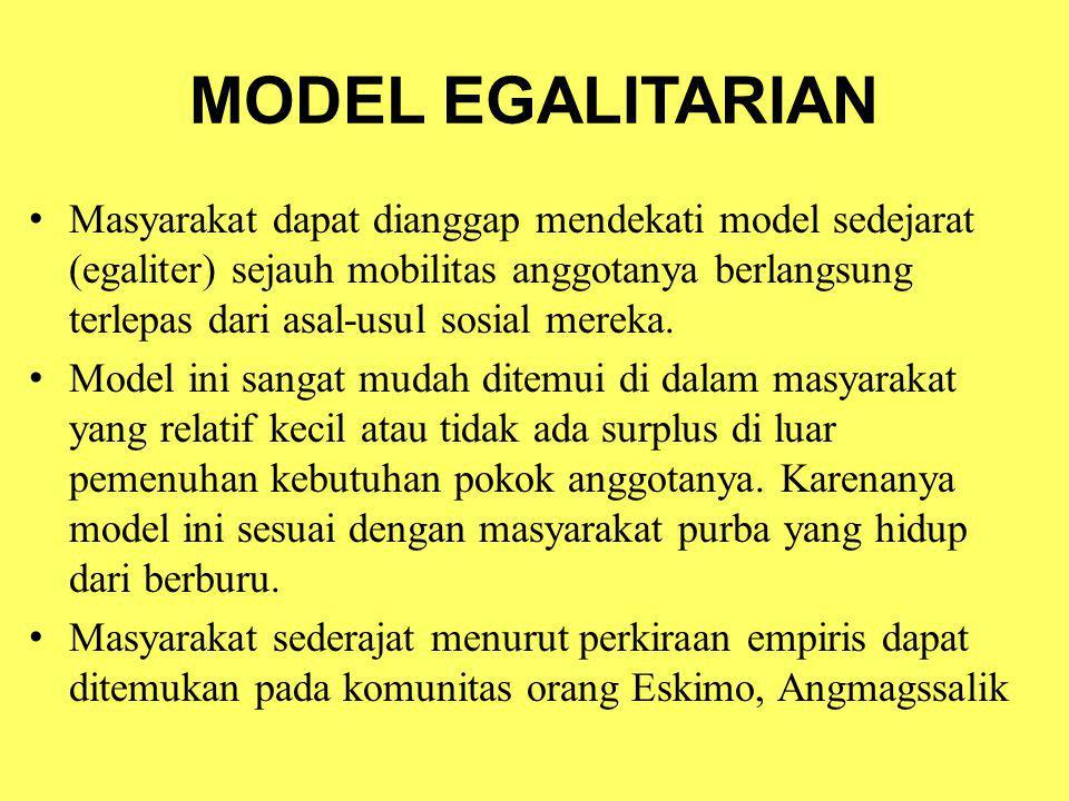 MODEL EGALITARIAN